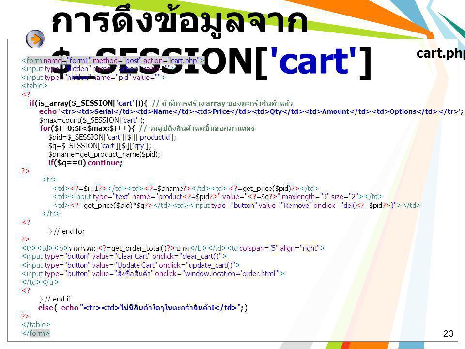 การดึงข้อมูลจาก $_SESSION[ cart ]